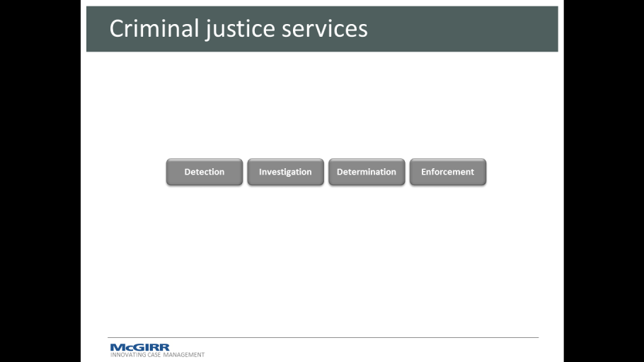 criminal justice integration project Ajs 502 week 6 learning team assignment criminal justice integration project and presentation.
